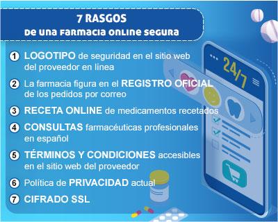 Como elegir farmacia online segura